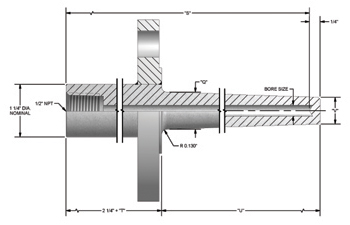 Flanged Type Thermowell